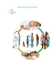 graficos de smartart.docx
