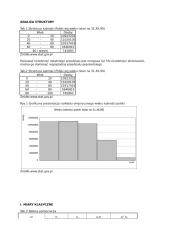 Podstawy statystyki - zadania (8 stron).doc